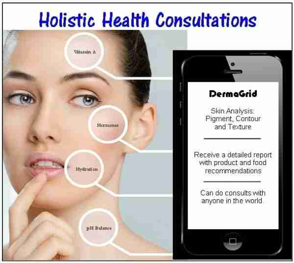 Holistic Health Consultation With DermaGrid Scan